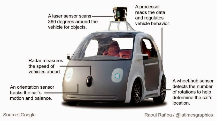 Image result for google x self-driving car